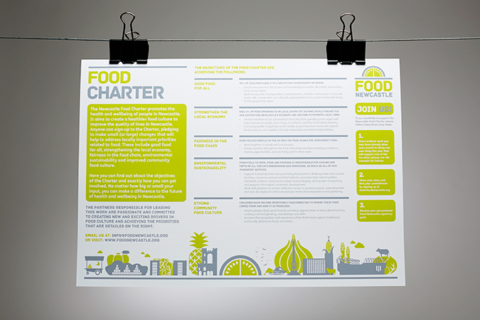 Food Newcastle: Future City Digest